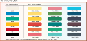Vivid bottom paint colors